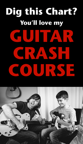 Crash Course Ad